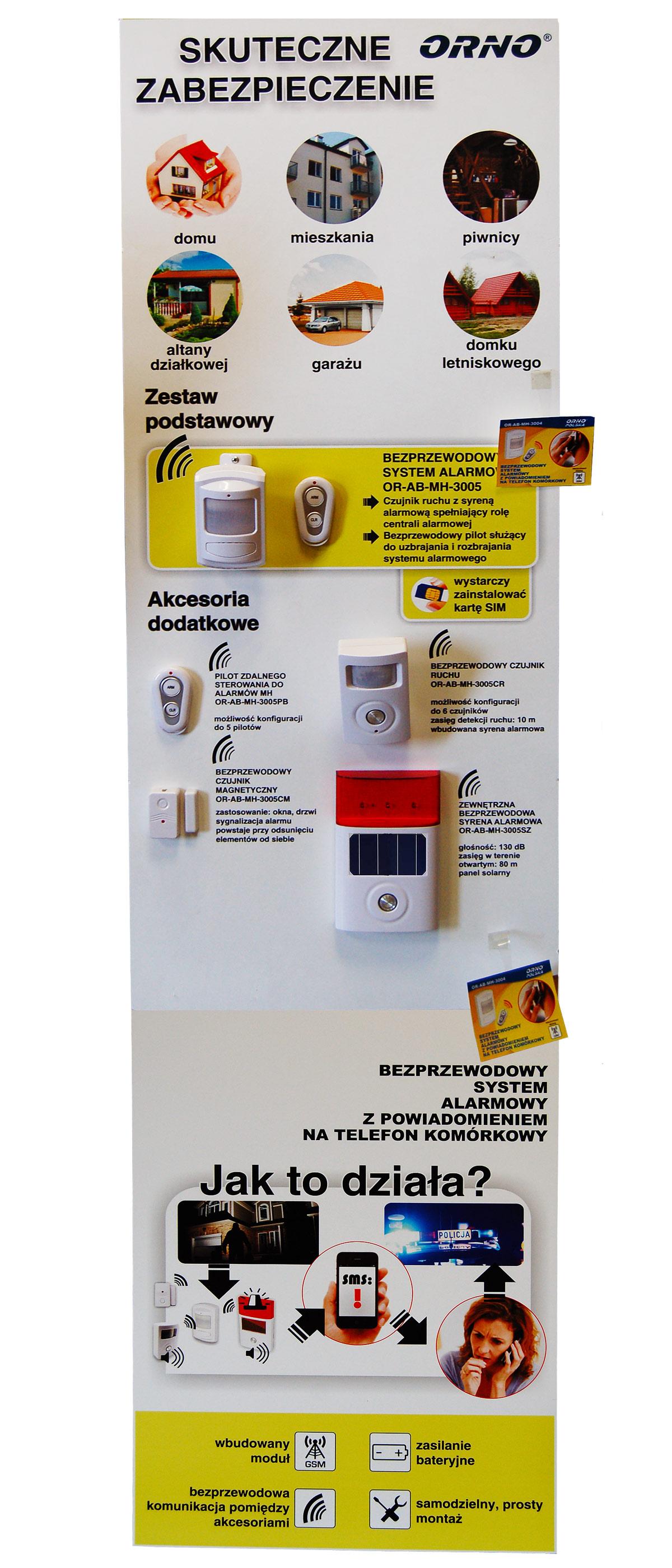 tablica alarm mh